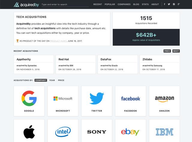 AcquiredBy 完整的科技公司收購列表,查詢收購日期、金額和項目等資訊