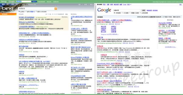 Bing vs. Google 垂直搜尋結果(預設)