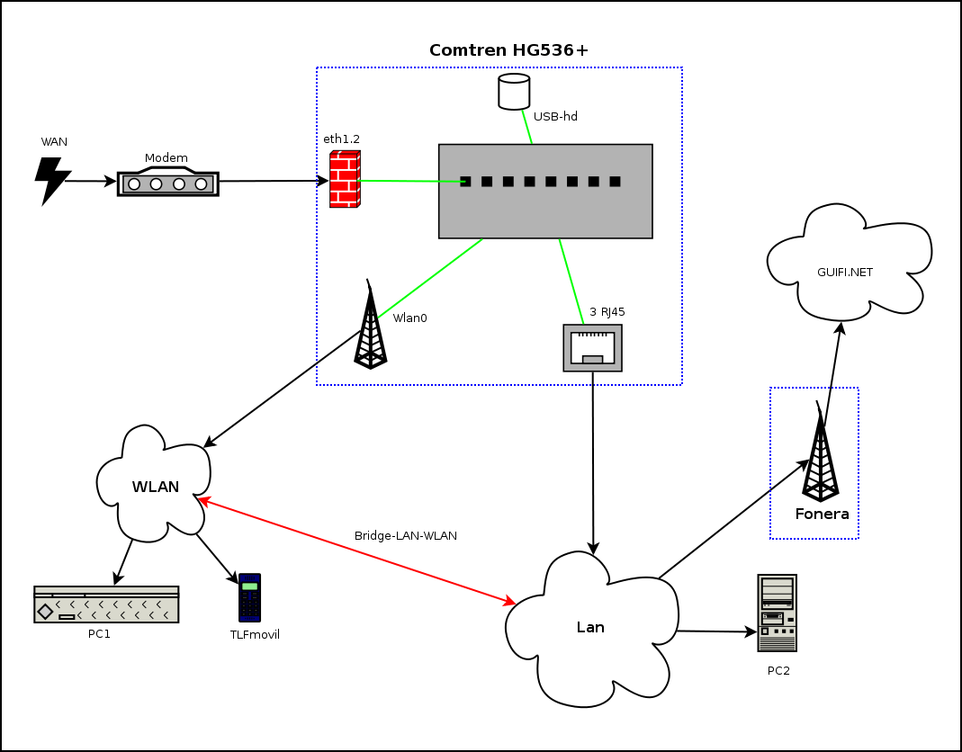 Usb To Lan Connector