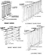 wood fence design plans