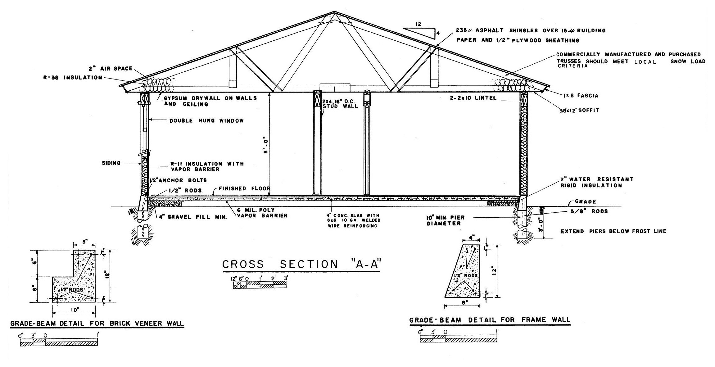 Ranch House Building Plans Unique House Plans