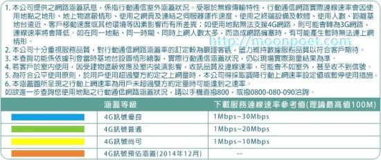 4G-signal_cht_2