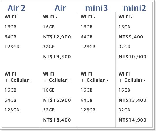 ipad_air2_mini3_3