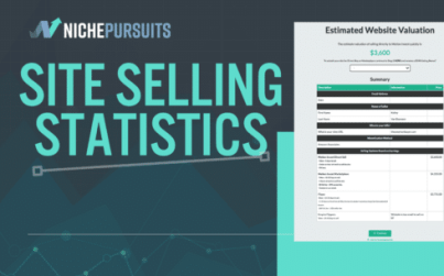 how long does it take to sell a site a few motion invest statistics - How Long Does it Take to Sell a Site? A Few Motion Invest Statistics…