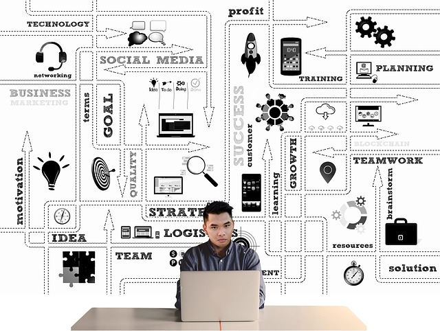 easy ways to find success with web marketing - Easy Ways To Find Success With Web Marketing