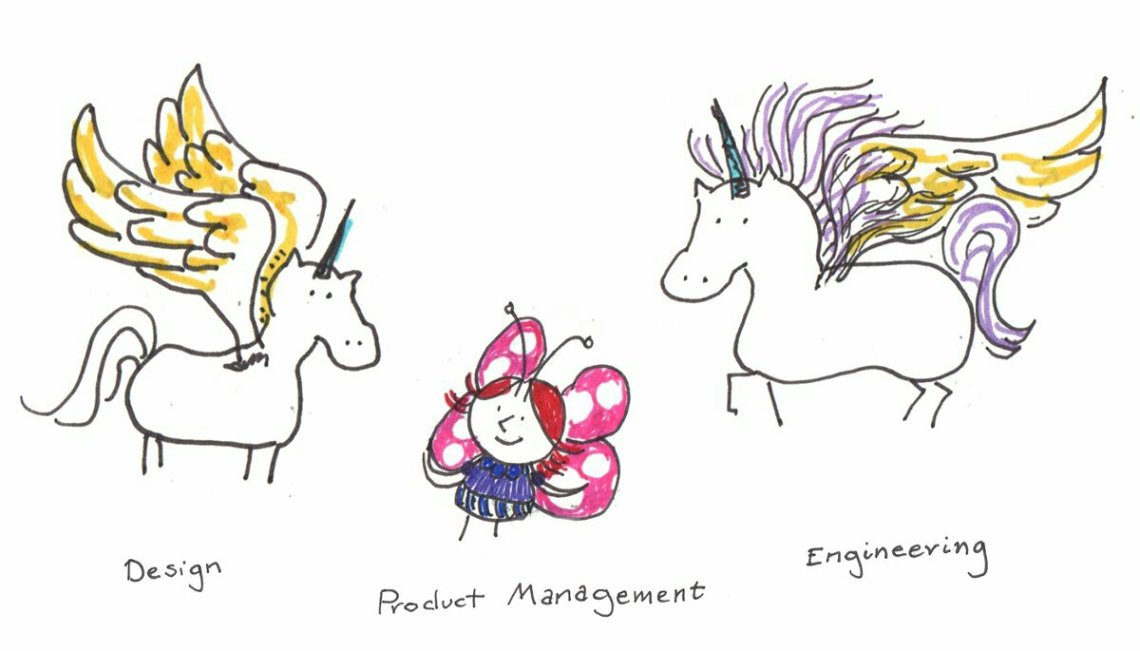 Agile Development by Fairies and Unicorns