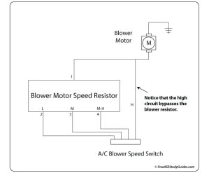 AC Blower Motor Resister Function and Symptoms