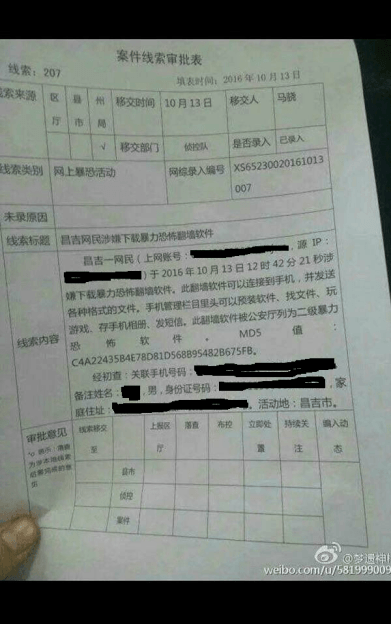 Leaked Crime Report. Uploaded by letscorp.net