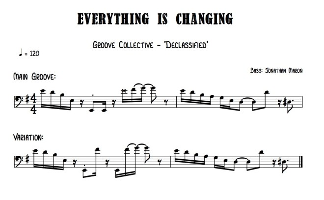 Groove Collective - Everything Is Changing copy