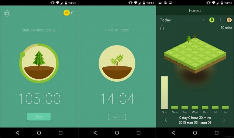forest productivity app