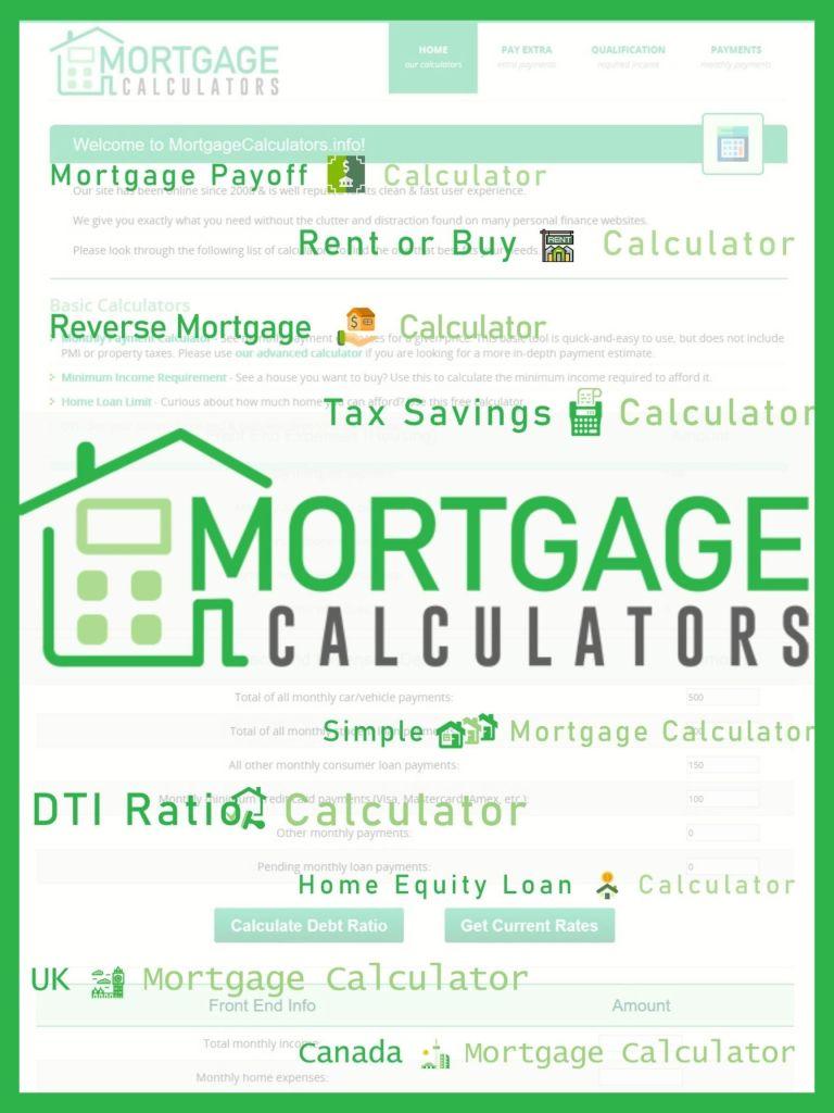 Mortgage Calculators