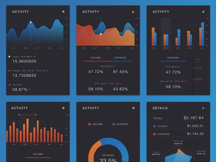 Free Charts UI Kit PSD