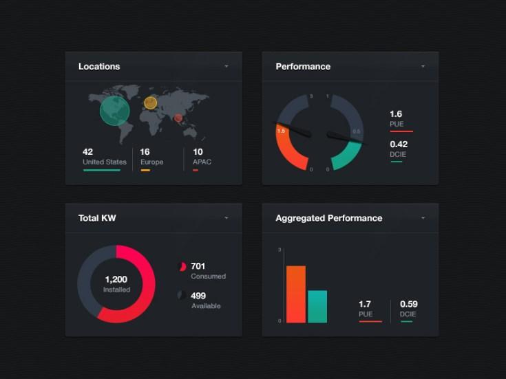 Free Analytics Charts UI PSD