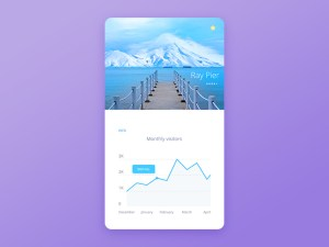 Free Stats Mobile App UI PSD