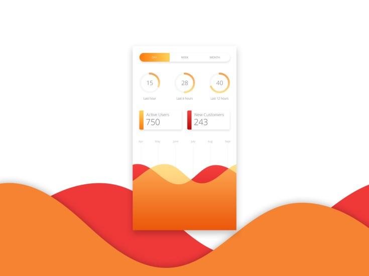 Analytics Chart UI Design PSD