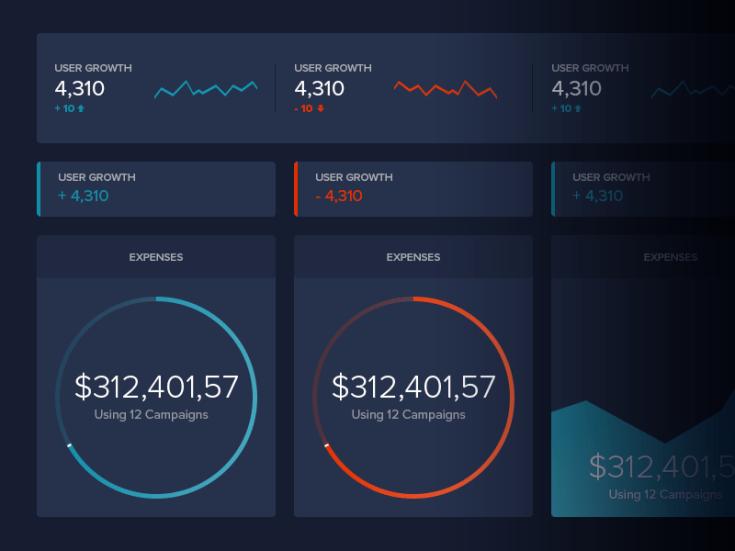 Dark Dashboard UI Template
