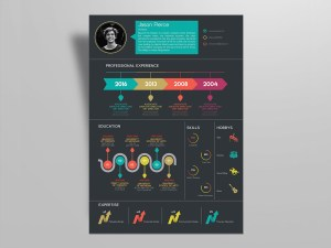 Free Creative Infographic Resume Template