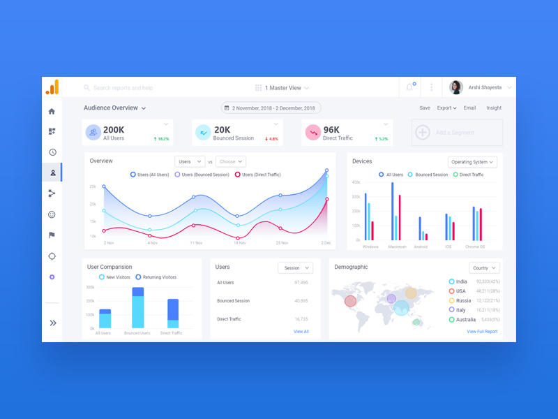 Free UI Kit Google Analytics (Adobe XD)