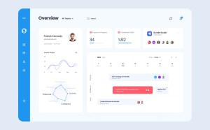 Employee Management System Dashboard UI