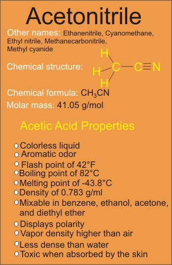 Facts about acetonitrile.