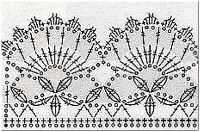 Image of a graphic to make a crochet skirt, free