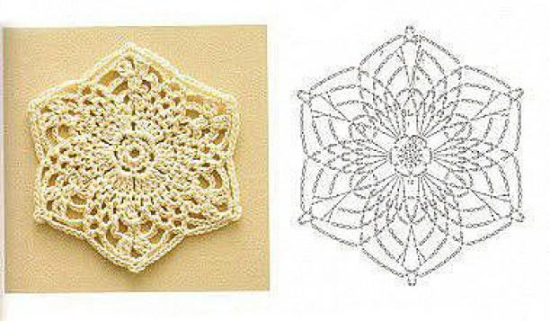 Crochet Coaster Pattern Graph 1