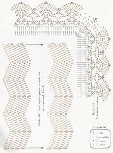 Graphic and pattern of rustic crochet rug