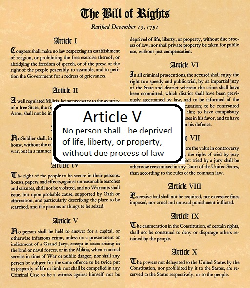 Constitution Help! Is it still used/relevant?