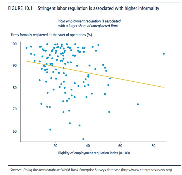 Does division of labor benefit or harm workers?