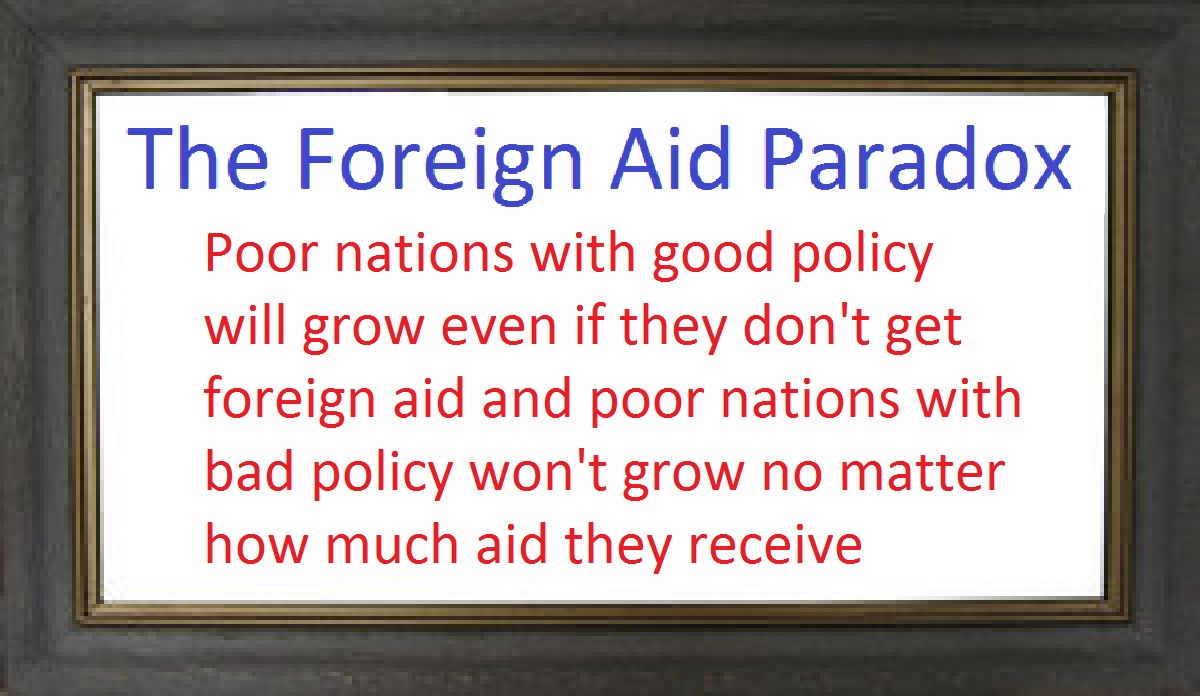 The Foreign Aid Paradox International Liberty