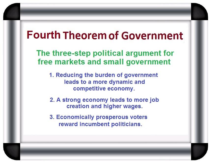 Fourth Theorem of Government Dan Mitchell