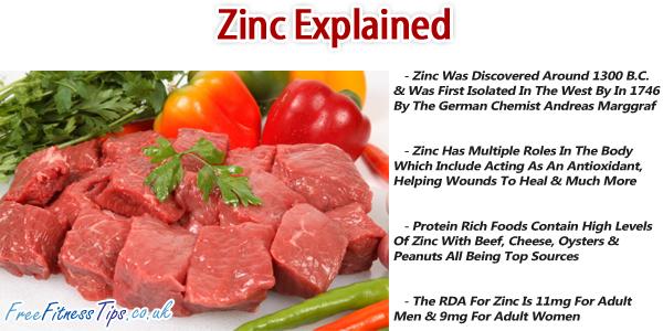 Zinc Explained