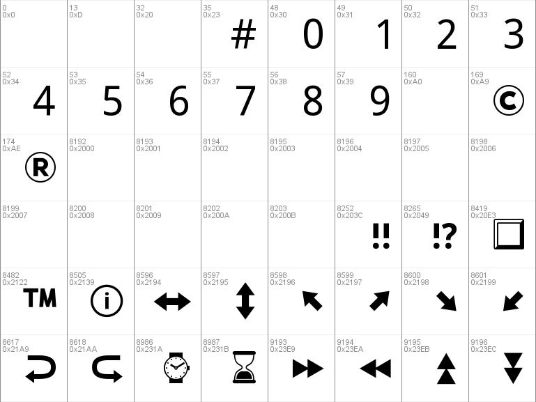 Download Facebook emoji font ttf download