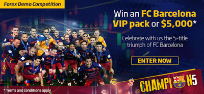 barcelona-forex-contest