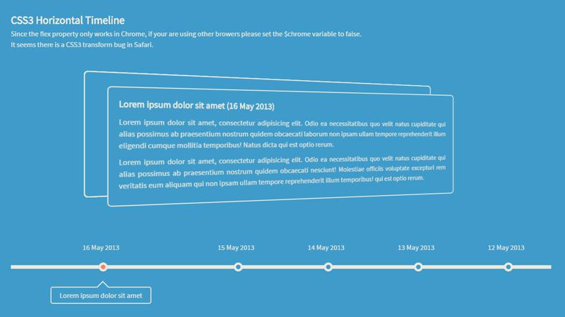 Demo Image: CSS3 Horizontal Timeline
