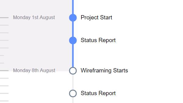 Demo Image: Project Timeline