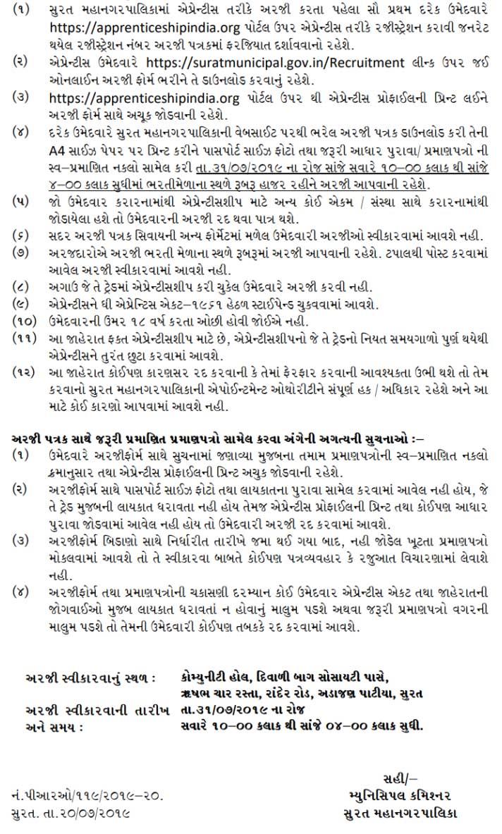 Surat Municipal Corporation Apprentice