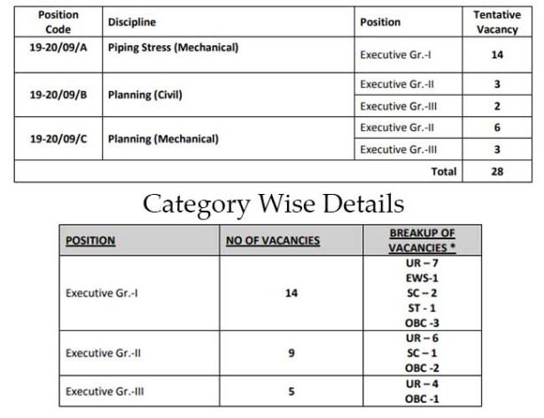 EIL Recruitment 2019 Apply Online 28 Engineers Vacancies