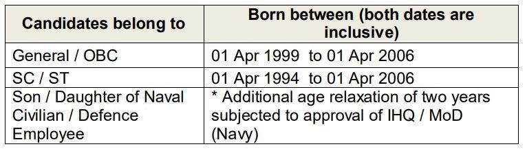 Naval Dockyard Visakhapatnam Apprentice Recruitment Notification 2019