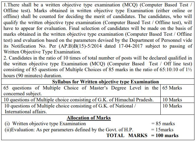 HPPSC Lecturer Recruitment 2019