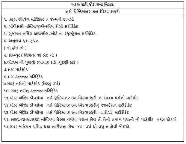 Gir Somnath DUHU Nurse Practitioner in Midwifery important doc
