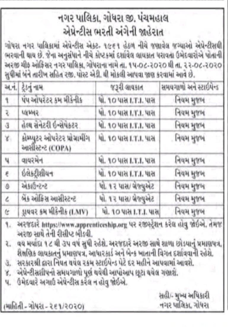 Godhra Nagarpalika Apprentice Jobs 2020 10th Pass I.T.I