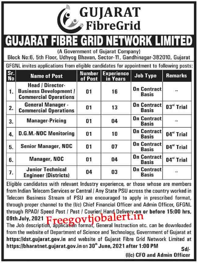 GFGNL Recruitment 2021 Apply For 10 Various Posts.