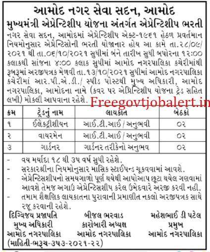 Amod Nagarpalika Recruitment 2021 - Apprentice Jobs