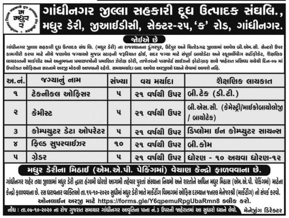 Madhur Dairy Gandhinagar Recruitment 2020 For 30 Computer Data Operator, Grader & Other Posts
