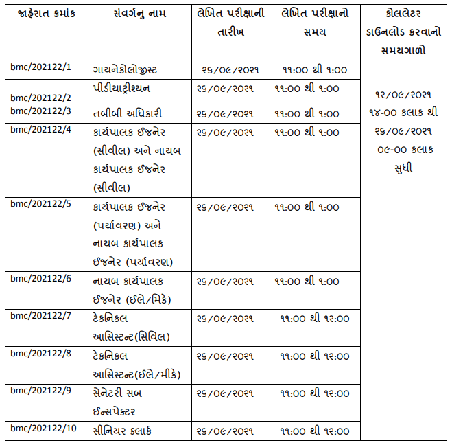 bhavnagar bmc exam date and call letter