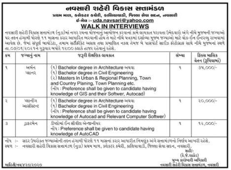 Navsari Urban Development Authority Recruitment 2021 Walk in Interview