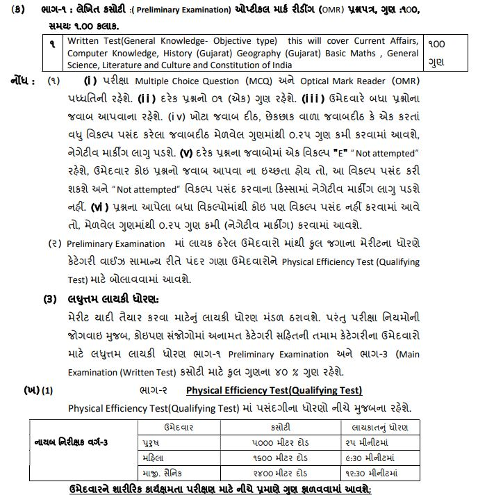 GPSC Exam Pattern For Various Vacancy 2021