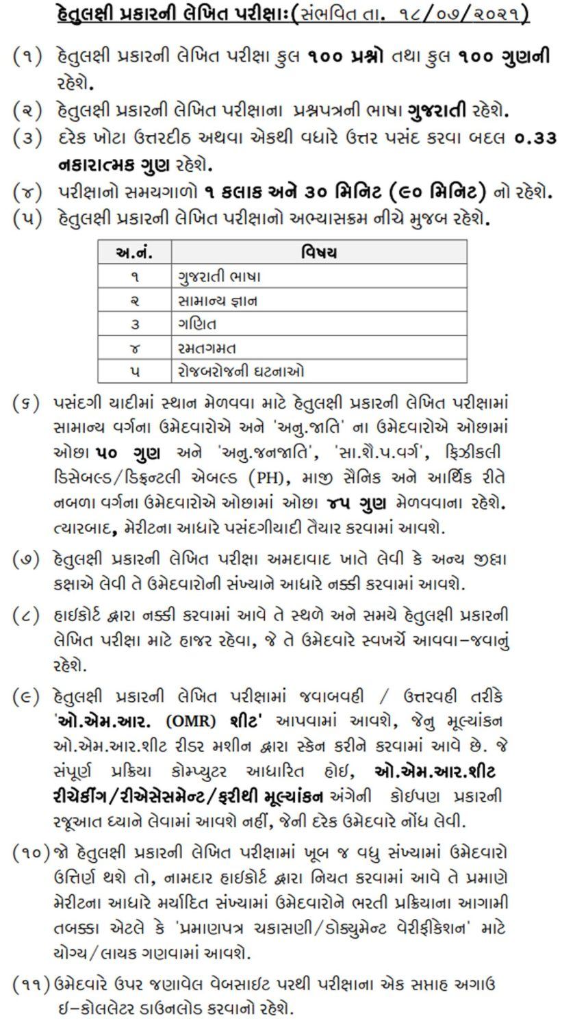 Gujarat High Court Attendant Exam Pattern & Syllabus 2021