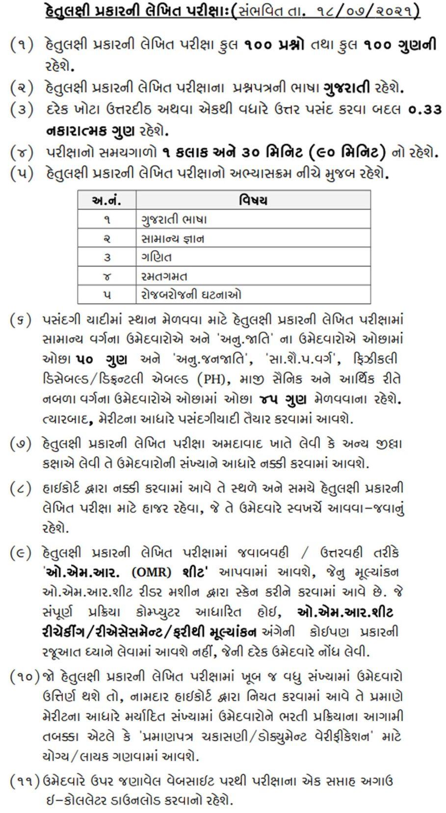 Gujarat High Court Attendant Exam Pattern & Syllabus 2021
